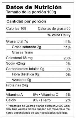 Mira la etiqueta para comer mejor