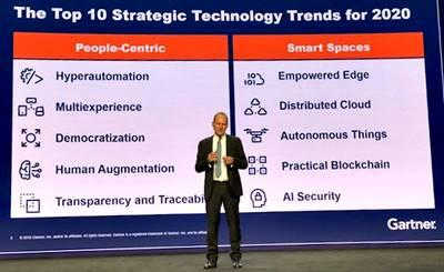 Las 10 tecnologías estratégicas que serán tendencia en 2020.