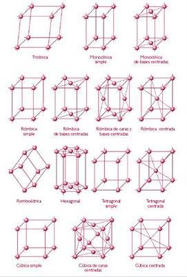 Cristales O Vidrios Paperblog