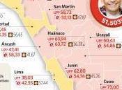 Resultados electorales casi iguales 2006