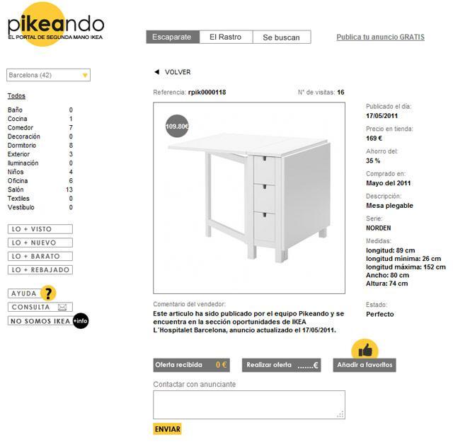 Pikeando: El portal de segundamano Ikea - Paperblog
