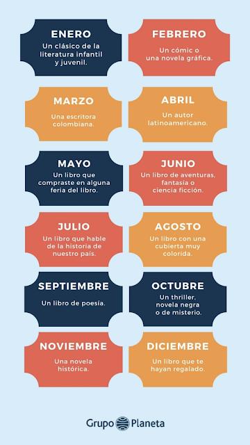RETOS DE LECTURA 2020: