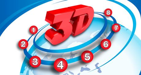El nuevo portal www.3Dworld.es se estrena con el nuevo año y nueva década