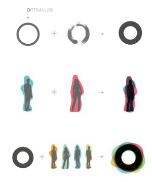 XIV Jornadas OPTIMA LAB: Diversidad en común
