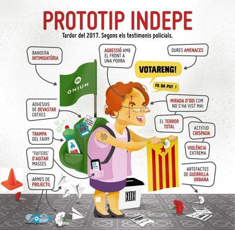 Chistes gráficos sobre el procés de independencia y Cataluña