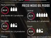 venta online primeras marcas belleza tiene nombre apellidos: Perfume's Club