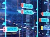 Otras tres definiciones Transformación Digital