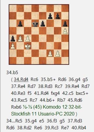 Una posición curiosa en la primera partida del Mundial Petrosian vs Spassky de 1966