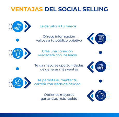 Ventajas del Social Selling