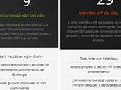Membresía sitio