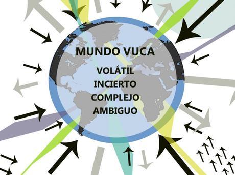 La supervivencia organizativa en un entorno VUCA.