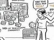 Hiperactividad problema motivación para aprender