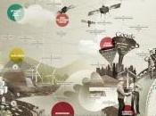 estará configurada realidad: mapa futuro