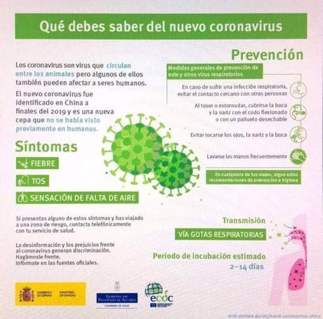 Consignas de protección frente a la enfermedad de coronavirus (covid-19). Consideraciones clave para la seguridad y salud ocupacional