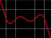 múltiples usos prácticos polinomios