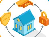 Medidas seguridad para vivienda