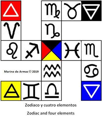 El viaje secreto del Zelator