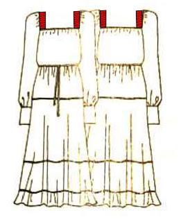 Glasilla de costura