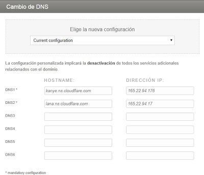 IP de los DNS de Cloudflare