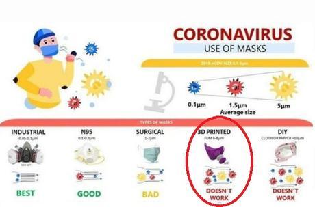 Impresion 3d para hacer frente al coronavirus