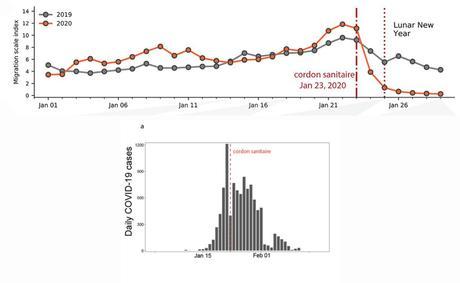 Datos y Gráficas sobre el Coranovirus COVID-19