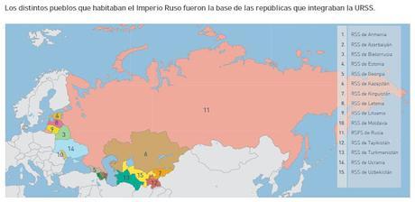 Material de lectura para 6to. Humanístico: La Revolución Rusa (1917): desde los conflictos de 1905 hasta la muerte de Lenin