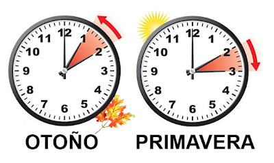 ¿Merece la pena mantener los cambios de hora estacionales?