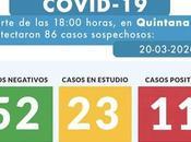 Coronavirus Cancún cómo está afectando nuestra vida este paraíso