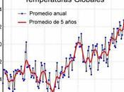 Calentamiento global. Cuáles causas, consecuencias podemos hacer