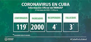 COVID19 Cuba: 28 de marzo [+ video]