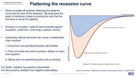 Economia no convencional