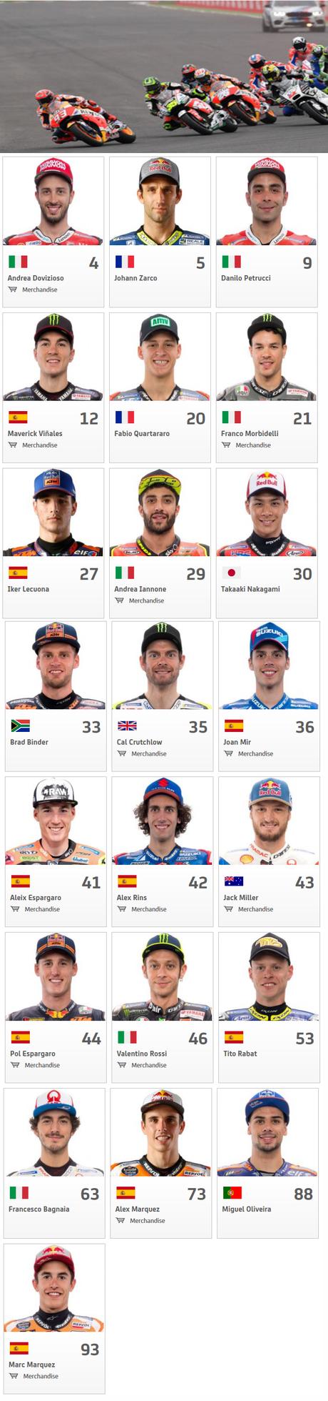 MotoGP 2020 la parrilla completa de pilotos en un mercado bastante movido hasta último momento.