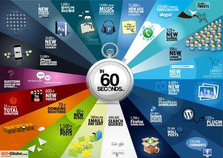 60segundos. Autor Go-Gulf.com