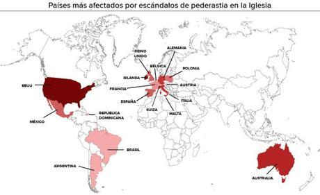 EL CASO SPOTLIGHT; PEDERASTIA EN LA IGLESIA