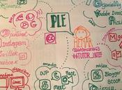 Diario aprendizaje #Tutor_INTEF personal