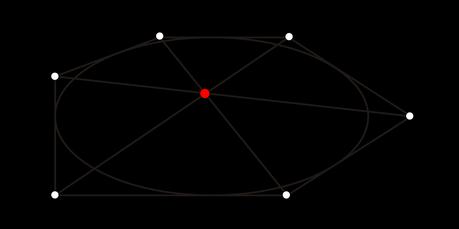 El Hexagrammum Mysticum