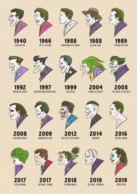Las caras del Joker (1940-2019)