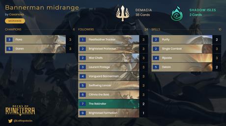 Los mejores mazos de meta para Legends of Runeterra