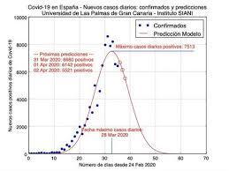 Blog de Matemáticas 1º Bachillerato-A Científico Tecnológico