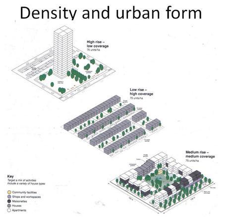 COVID-19 y ciudad. Transformaciones frente al continuismo y las utopías ruralistas