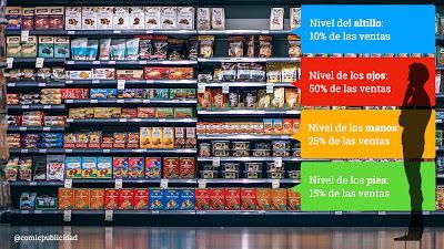 El Retail en la nueva normalidad y el viejo marketing