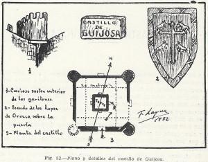 El castillo de Guijosa