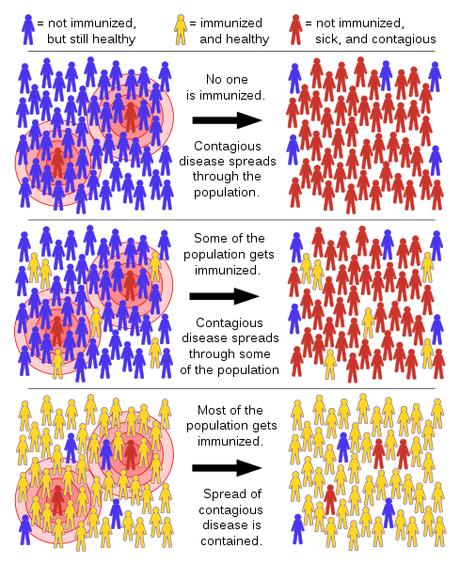 Coronavirus: La propuesta nazi europea de infectarnos a todos no tiene sustento científico