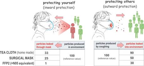 Porque no debemos imprimir en 3d  mascarillas de proteccion