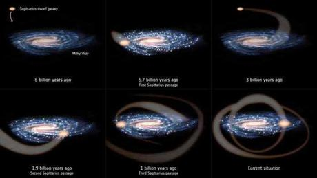 El Choque con otra galaxia pudo haber iniciado la formación del sistema solar