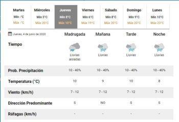 Abrí el paraguas: Anticipan lluvias y descenso de la temperatura en Tucumán