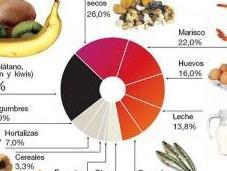 Alergias intolerancias alimentarias debate
