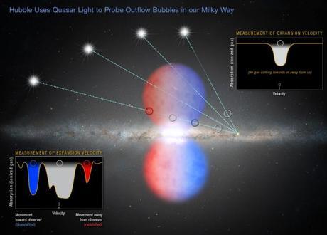 El agujero negro de la Vía Láctea  la iluminó hace 3.5 millones de años
