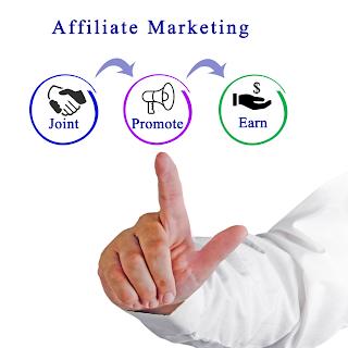 Marketing de Afiliados ¿qué es? Ejemplos de empresas y marcas que lo realizan.