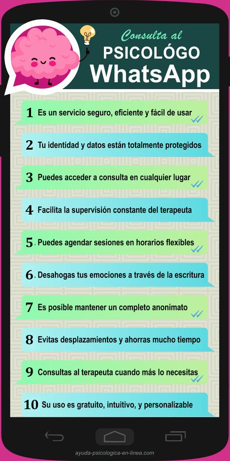 psicólogo por whatsapp Infografía